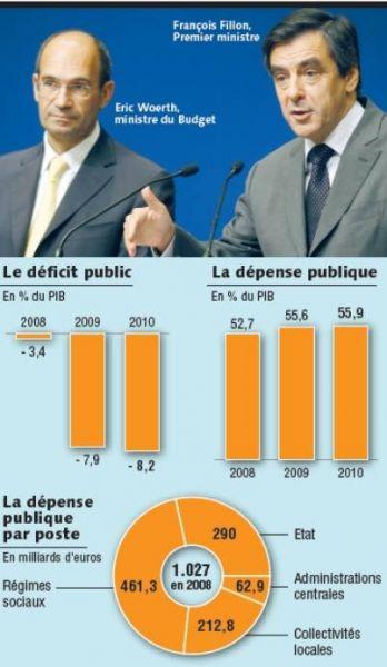 deficit2010.jpg